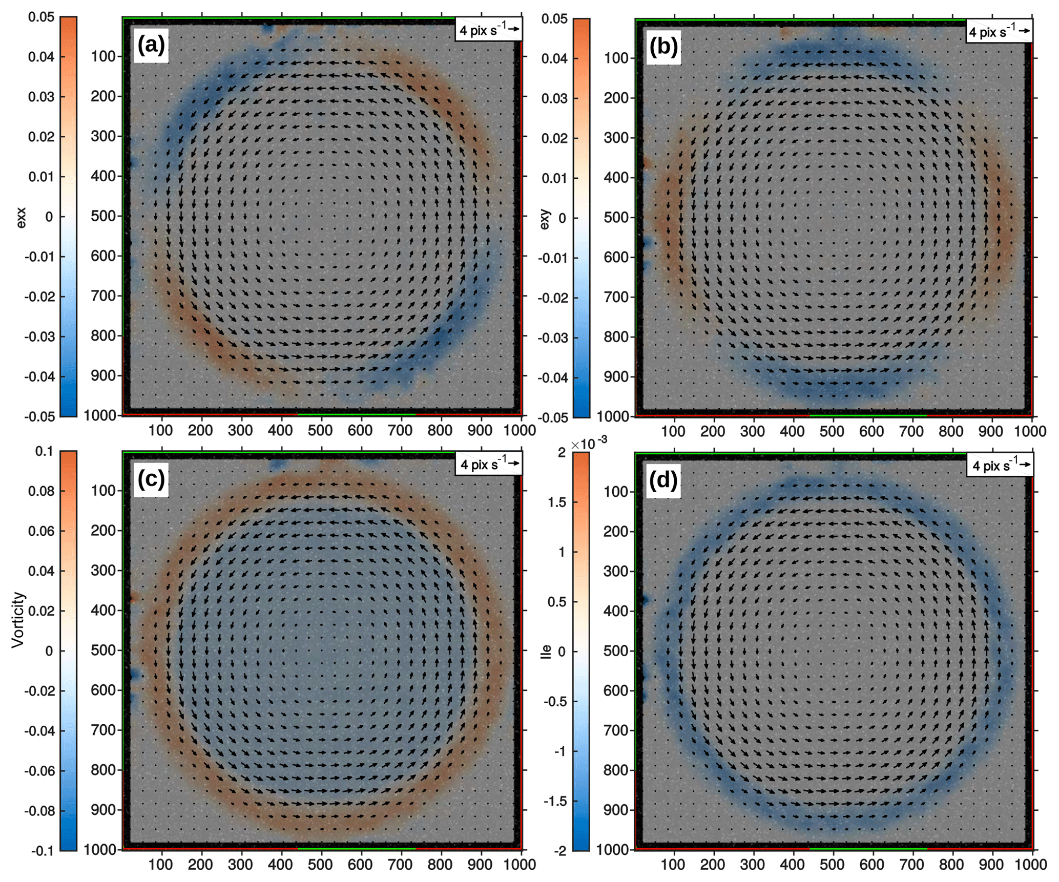 SE - 2-D finite displacements and strain from particle imaging