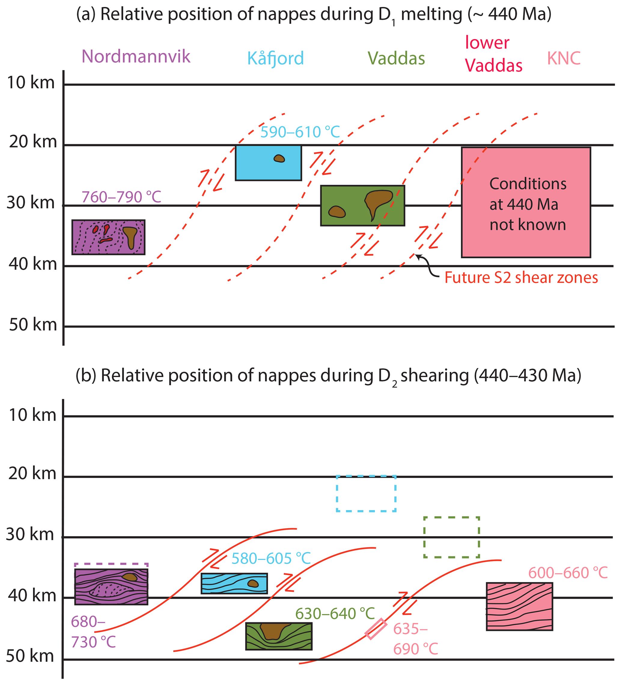 SE - Anticlockwise metamorphic pressure–temperature paths