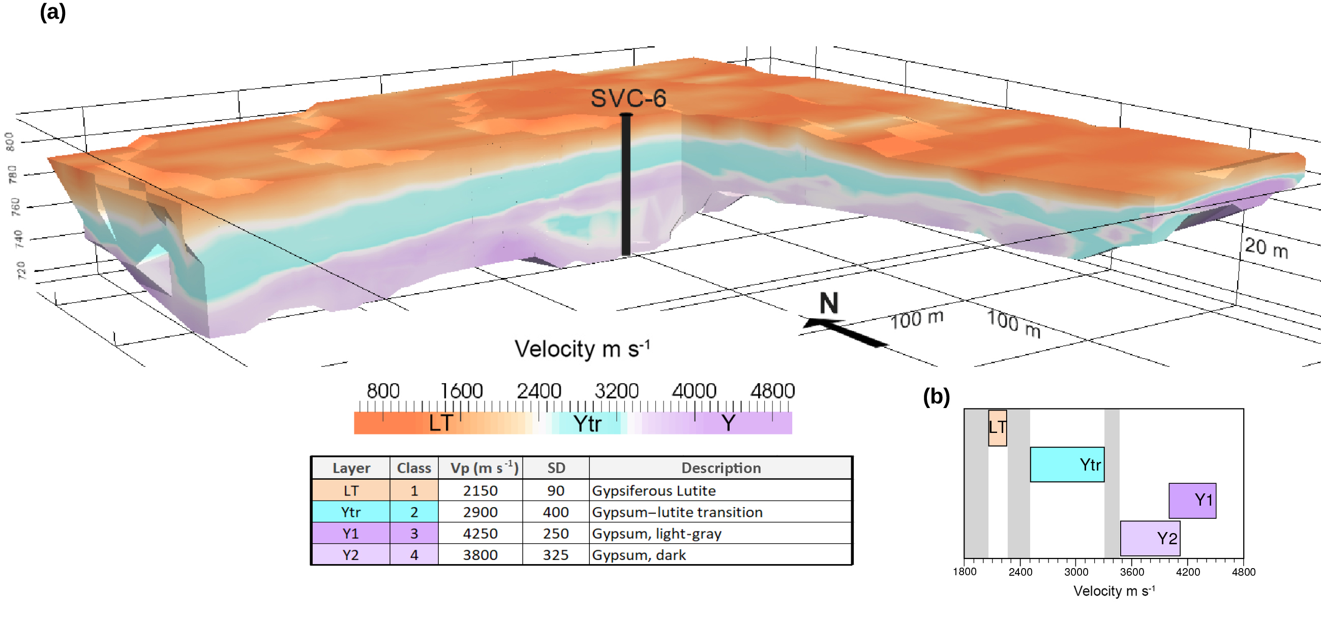 Se 3 D Seismic Travel Time Tomography Validation Of A Detailed Subsurface Model A Case Study Of The Zancara River Basin Cuenca Spain
