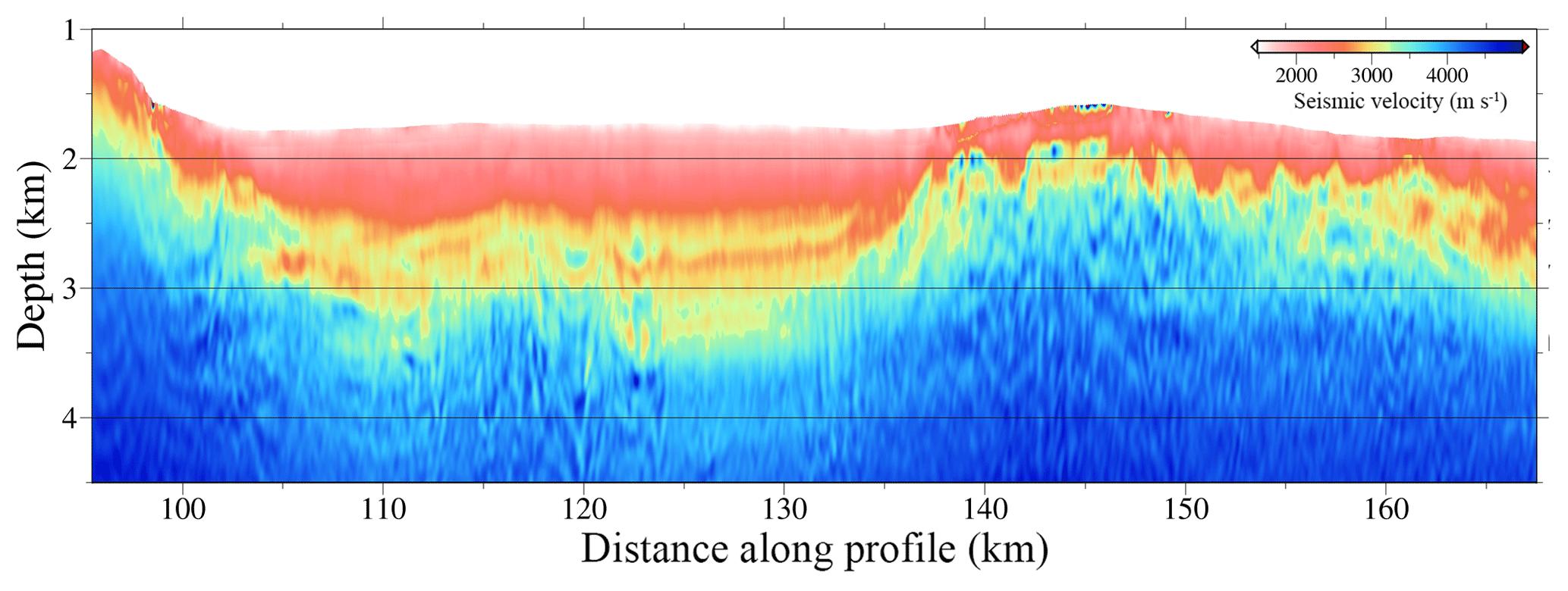 SE - Full-waveform inversion of short-offset, band-limited