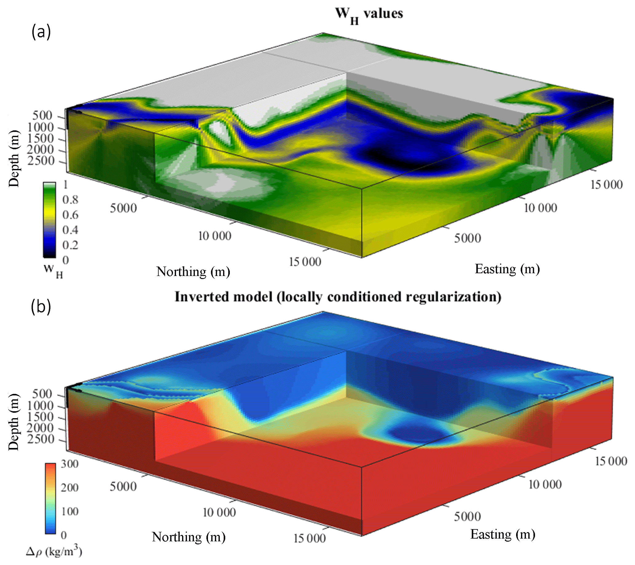 SE - Integration of geoscientific uncertainty into geophysical