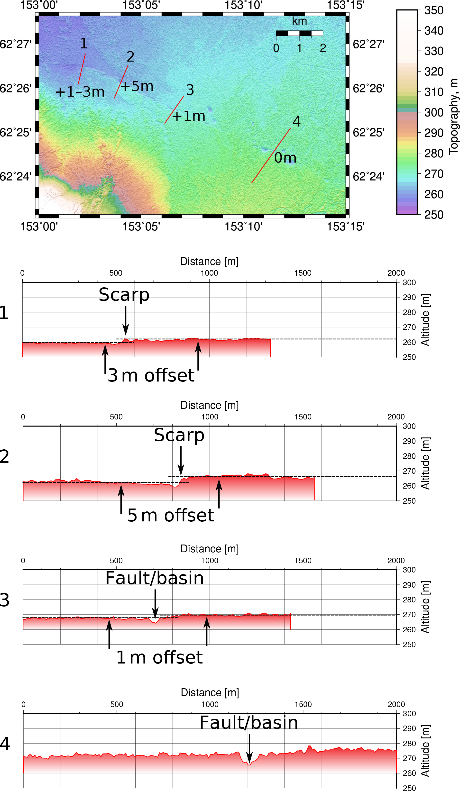 SE - The Ulakhan fault surface rupture and the seismicity of the