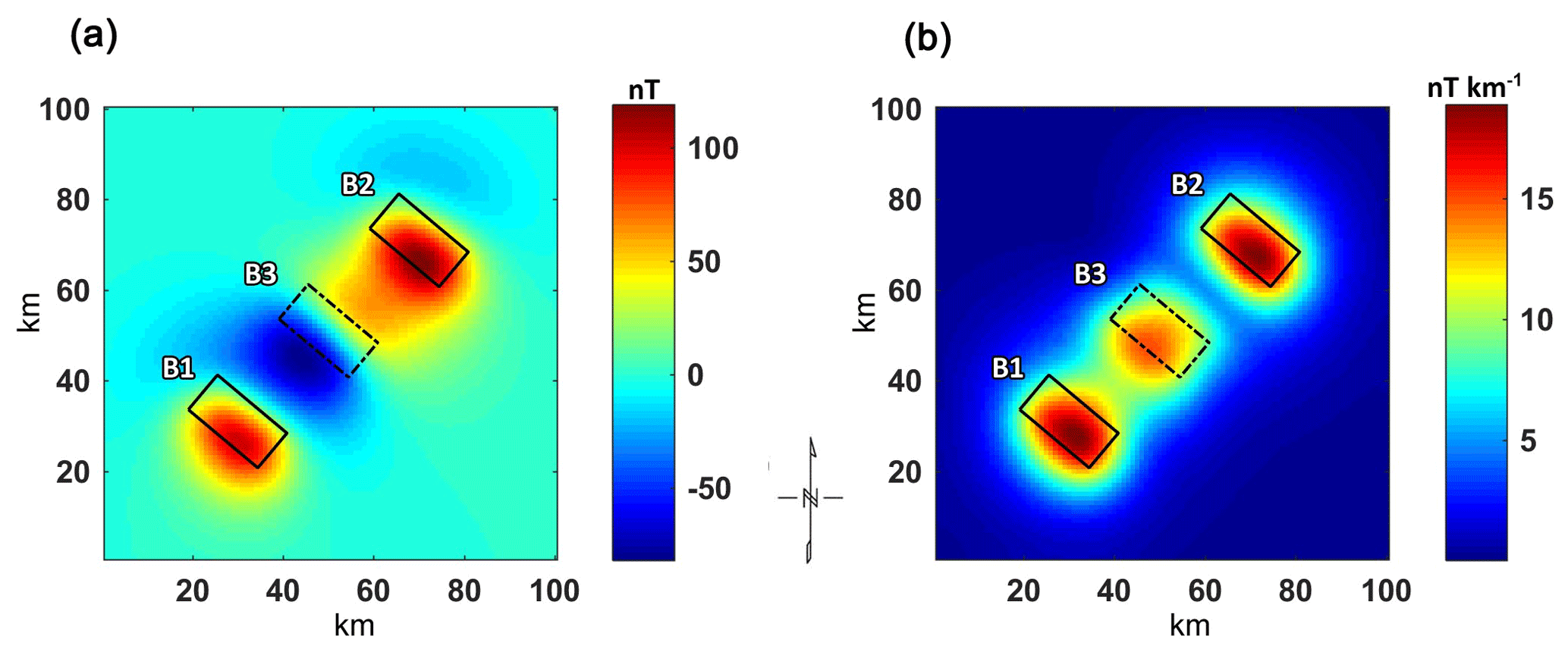 SE - Joint analysis of the magnetic field and total gradient