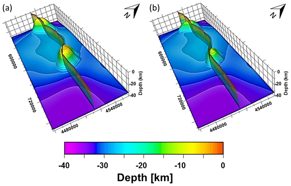 SE - Relations - Nonlinear viscoplasticity in ASPECT: benchmarking