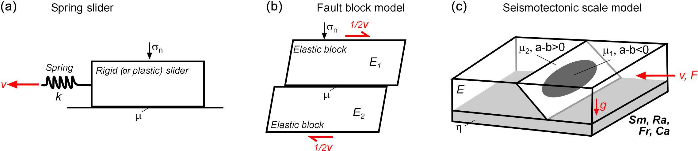 A Result Of X Y Recorder Block Diagram Are Exclusively