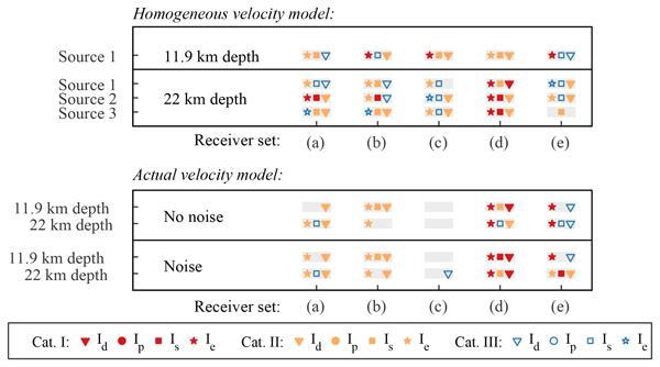 SE - Relations - AxiSEM: broadband 3-D seismic wavefields in